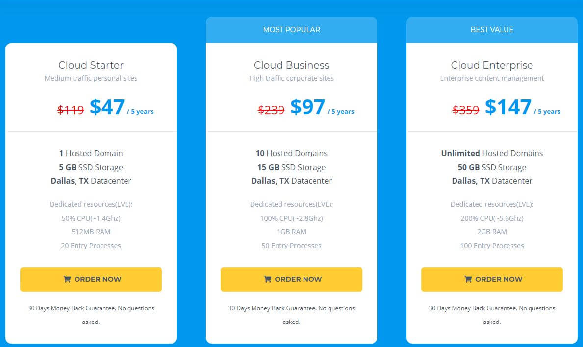 5CloudHost Web hosting provider Review - udHost Pricing and Plan
