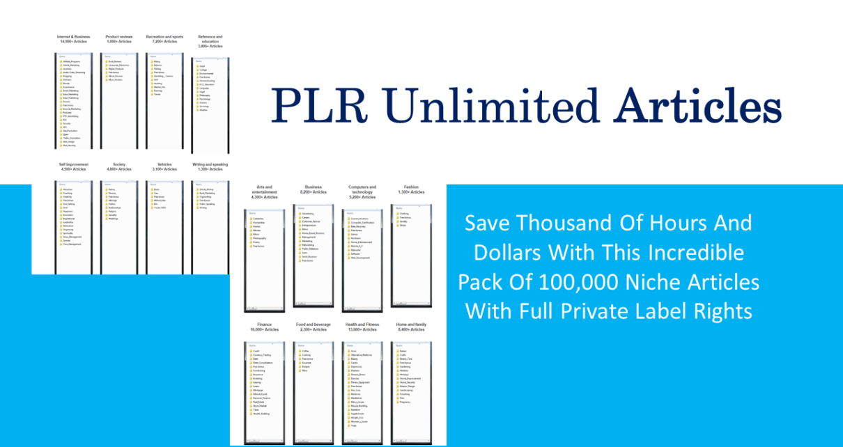 PLR Unlimited Private Label Rights Product